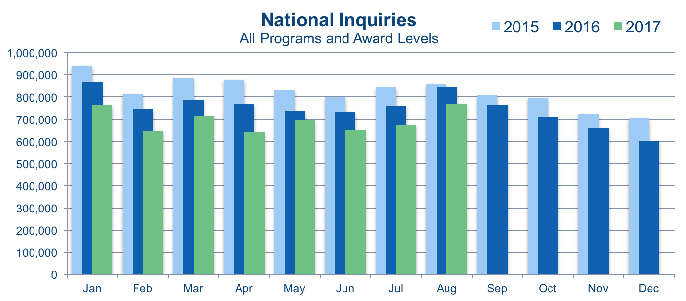 National Inquiries-1.png
